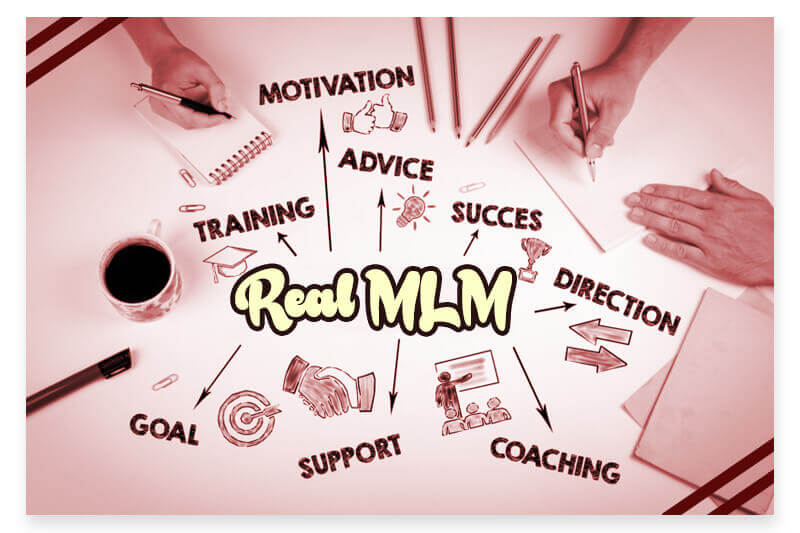 Direct Selling Business Software by Real MLM Software